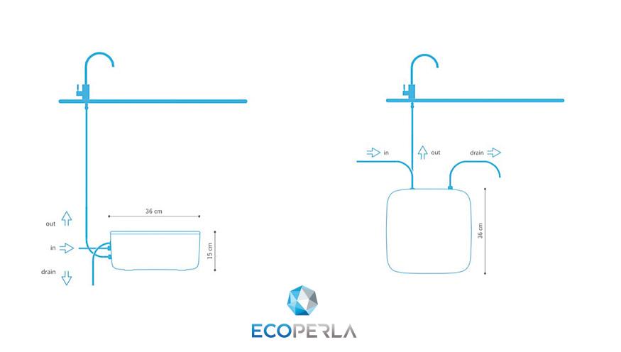 Montaż systemu odwróconej osmozy Ecoperla Profine Zero
